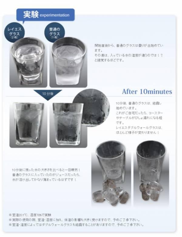ダブルウォールグラス,2層グラス,